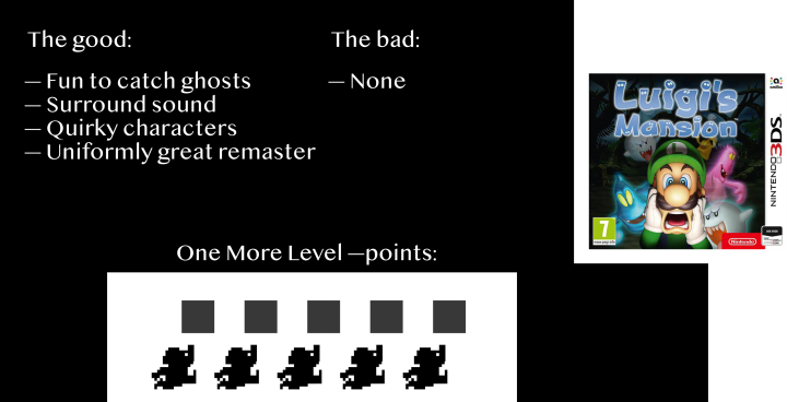Luigismansion3DSreview.png